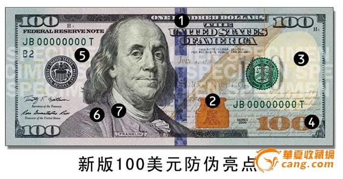 美金五元头像是谁
